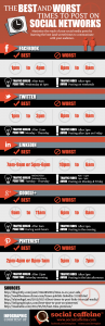 Knowing the Best Times to Post on Social Networks (Infographic)